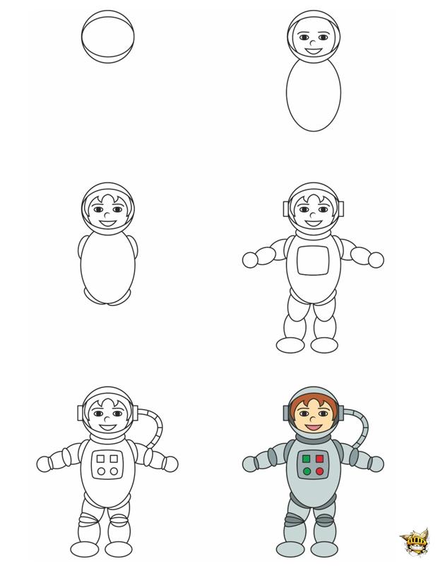 Dessine un astronaute est un tuto pour apprendre dessiner - Dessin d astronaute ...
